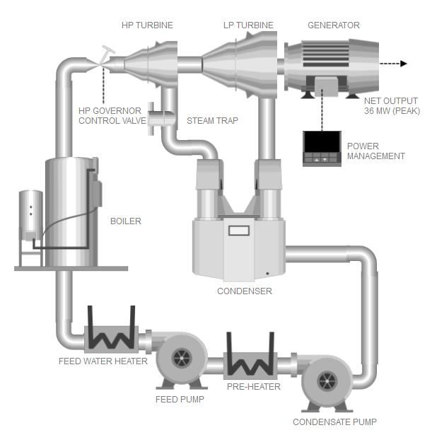 CAD drawing software