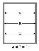 Floor plan measurements