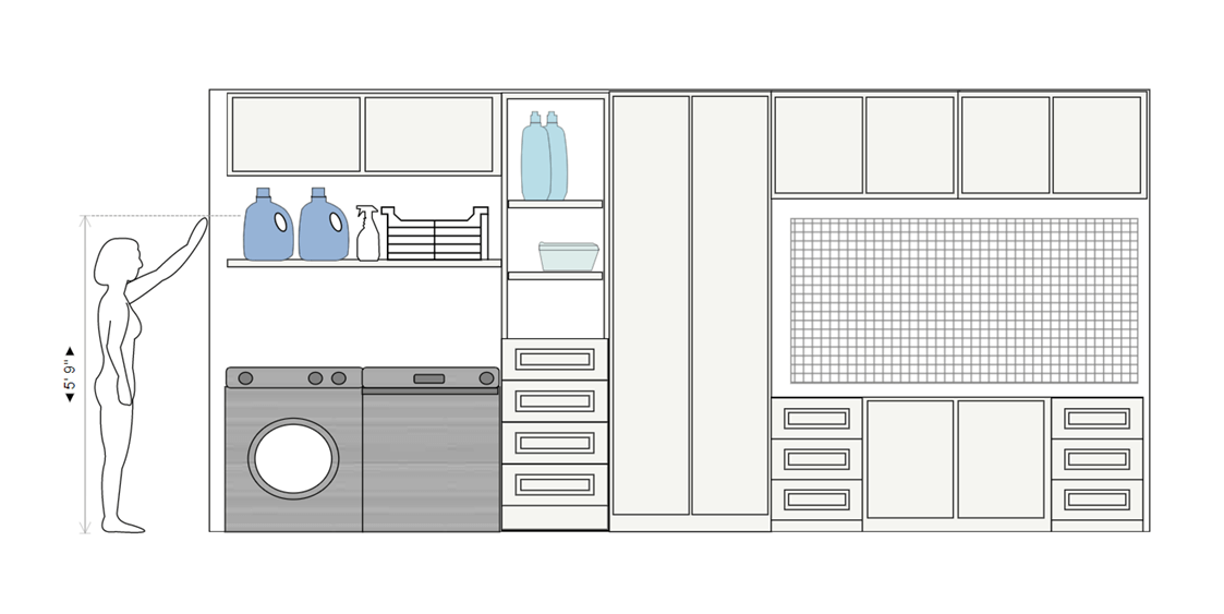 Storage design example