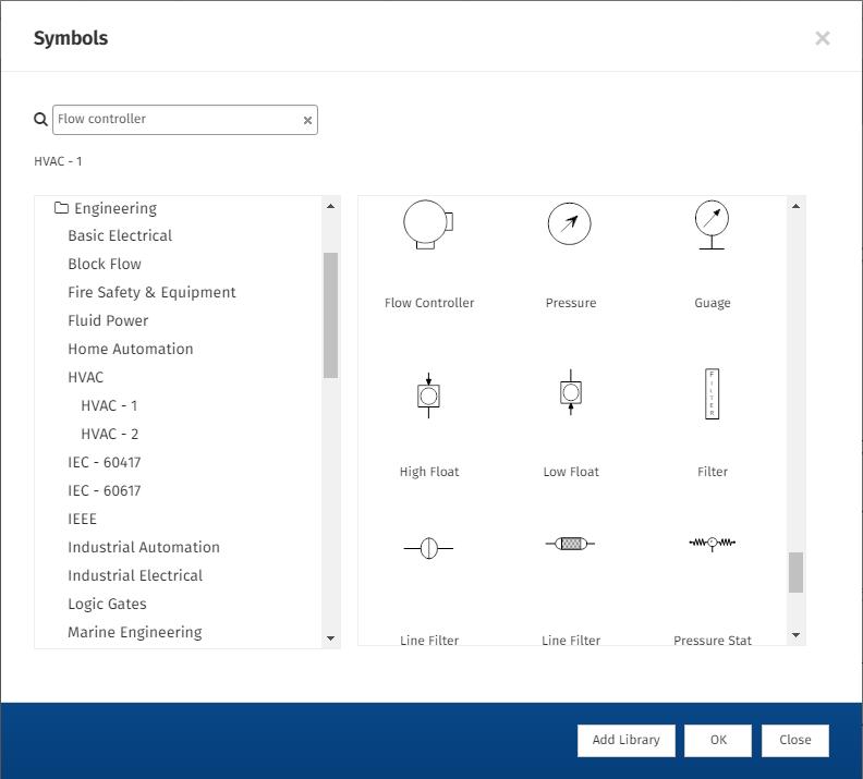 CAD Tool - Floorplan symbol library
