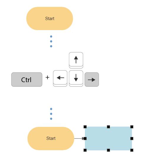 Build a flowchart using buttons