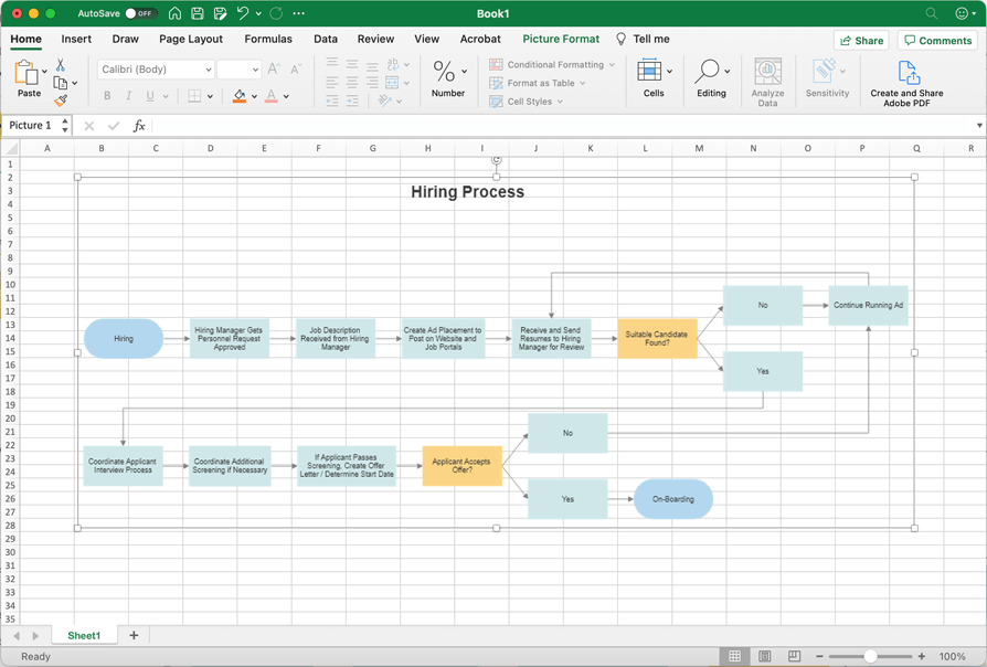 create flowcharts in excel with templates from smartdraw rh smartdraw com process flow diagram in excel 2013 process flow chart in excel