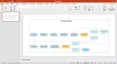 Flowchart in PowerPoint