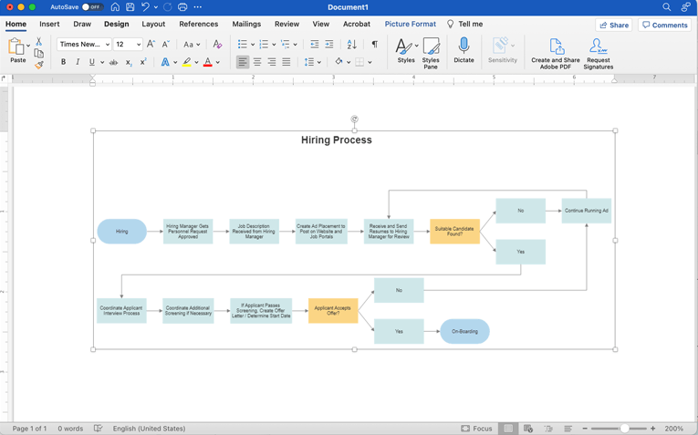 Awesome Flowchart In Word Throughout Flow Chart Word