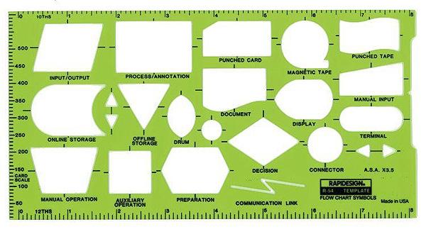 Flowchart ruler