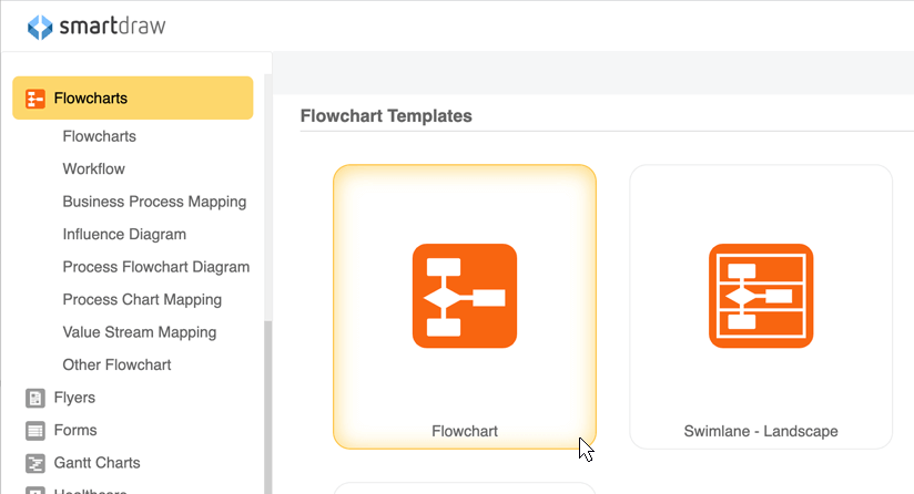 Create Flowcharts in Word with Templates from SmartDraw – Word Template Flow Chart