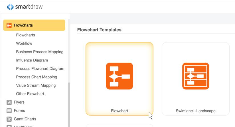 Flowchart Templates for Excel
