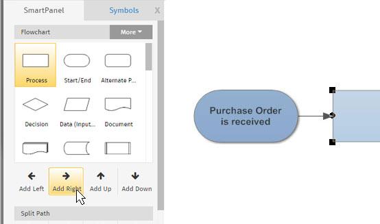 flowchart smartpanel - Build A Flowchart Online