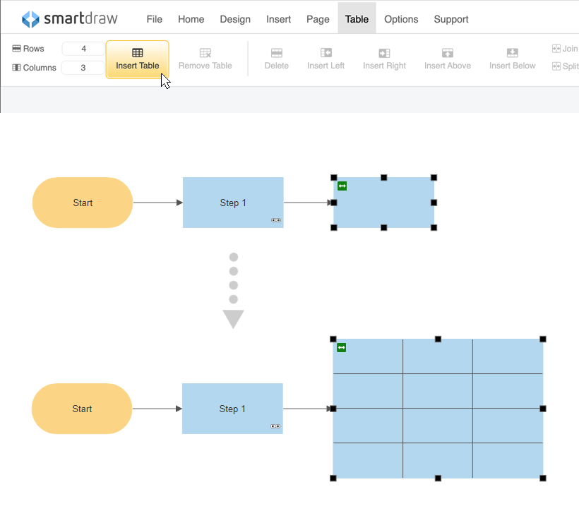 Insert a table into a flowchart symbol