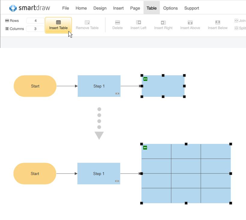 Insert a table into a flowchart symbol