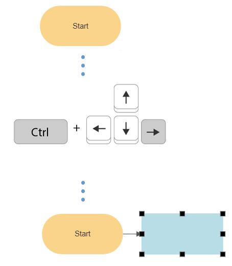 Easy Flowchart Maker   Free Online Flow Chart Creator & Software
