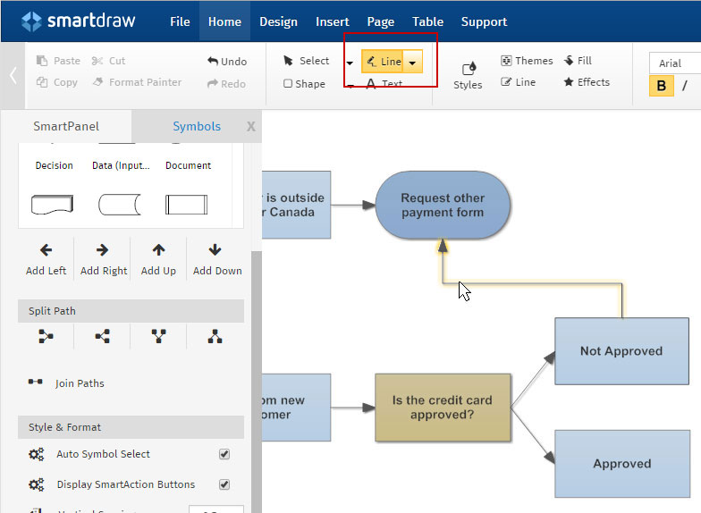 How to Make a Flowchart - Design and Create the Right