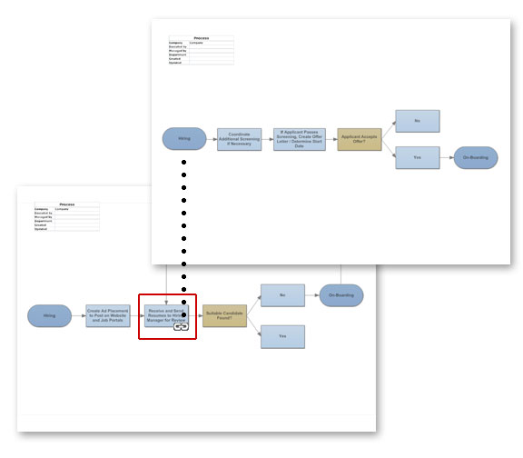 Linked flowcharts