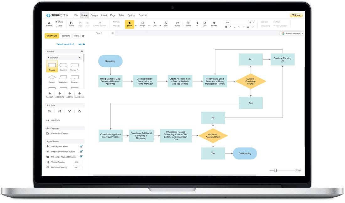 Flowchart Maken Op Macbook: Flowchart Software for Mac - Free Templates and More,Chart