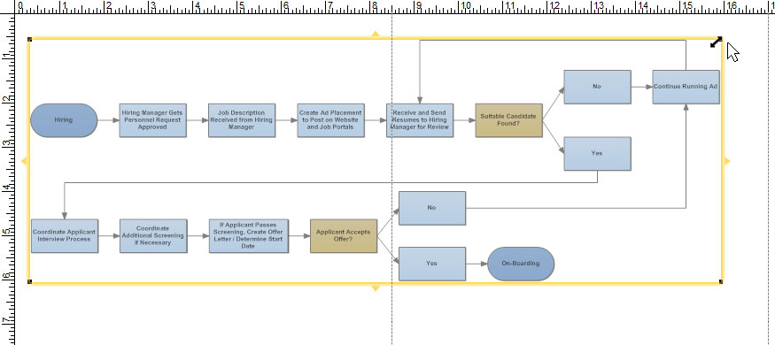 Flowchart tips five tips for better flowcharts large flowchart one page flowchart ccuart Gallery