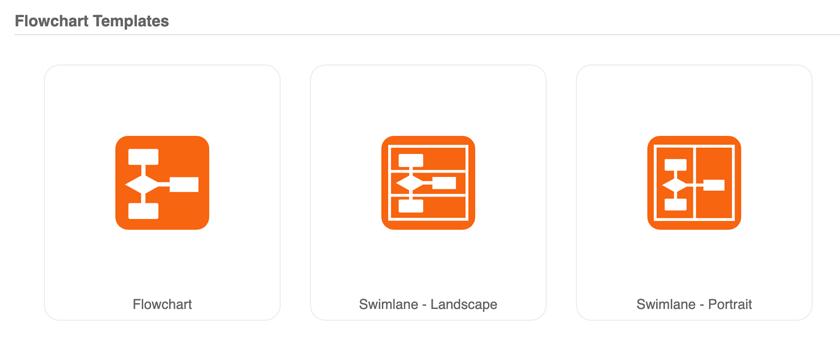 Choose a flowchart template
