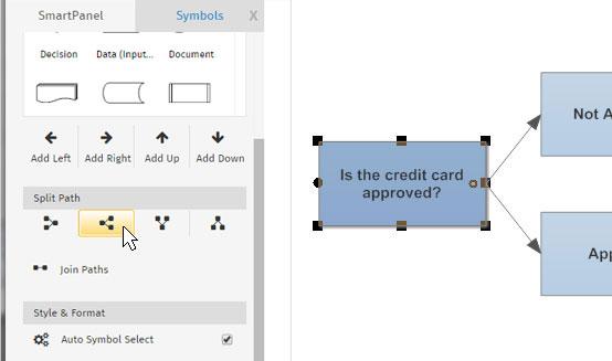 flowchart split path - Symbols Of Flowcharts