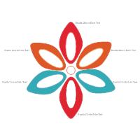 Flower Chart 02