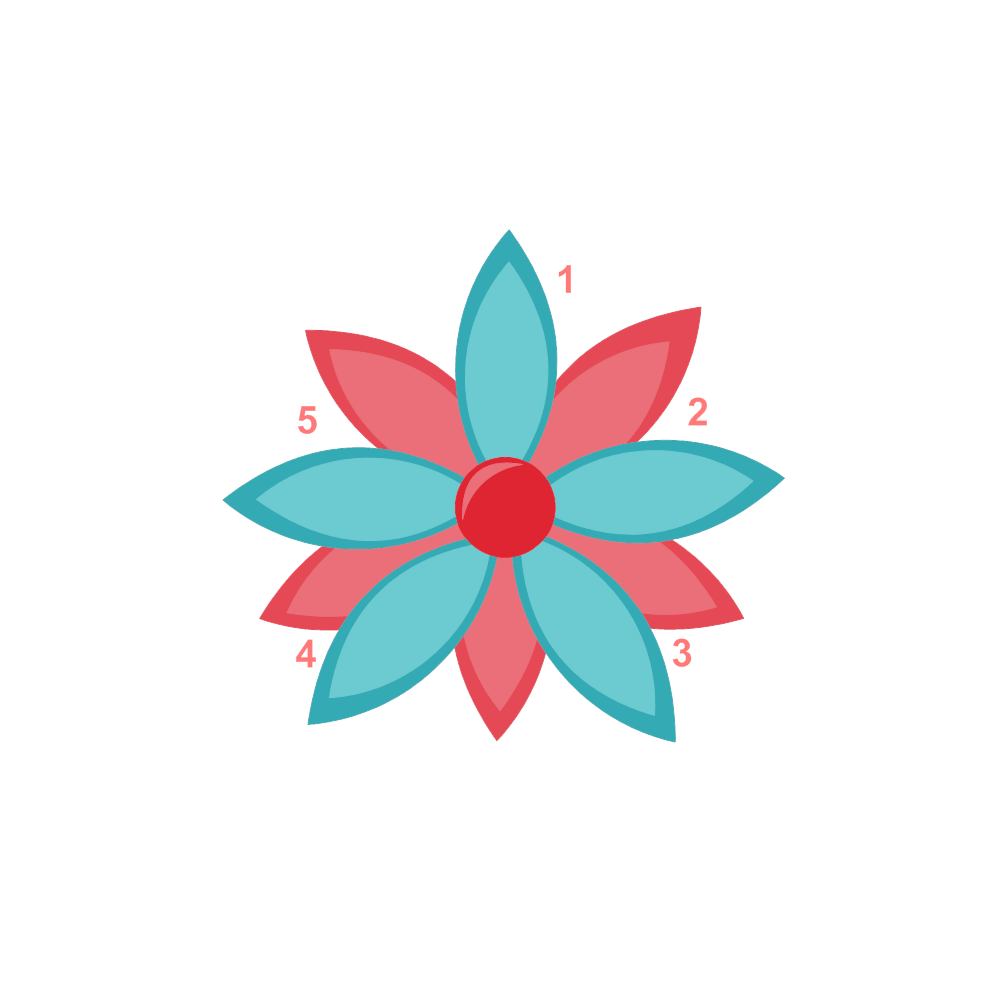 Example Image: Flower Chart 04