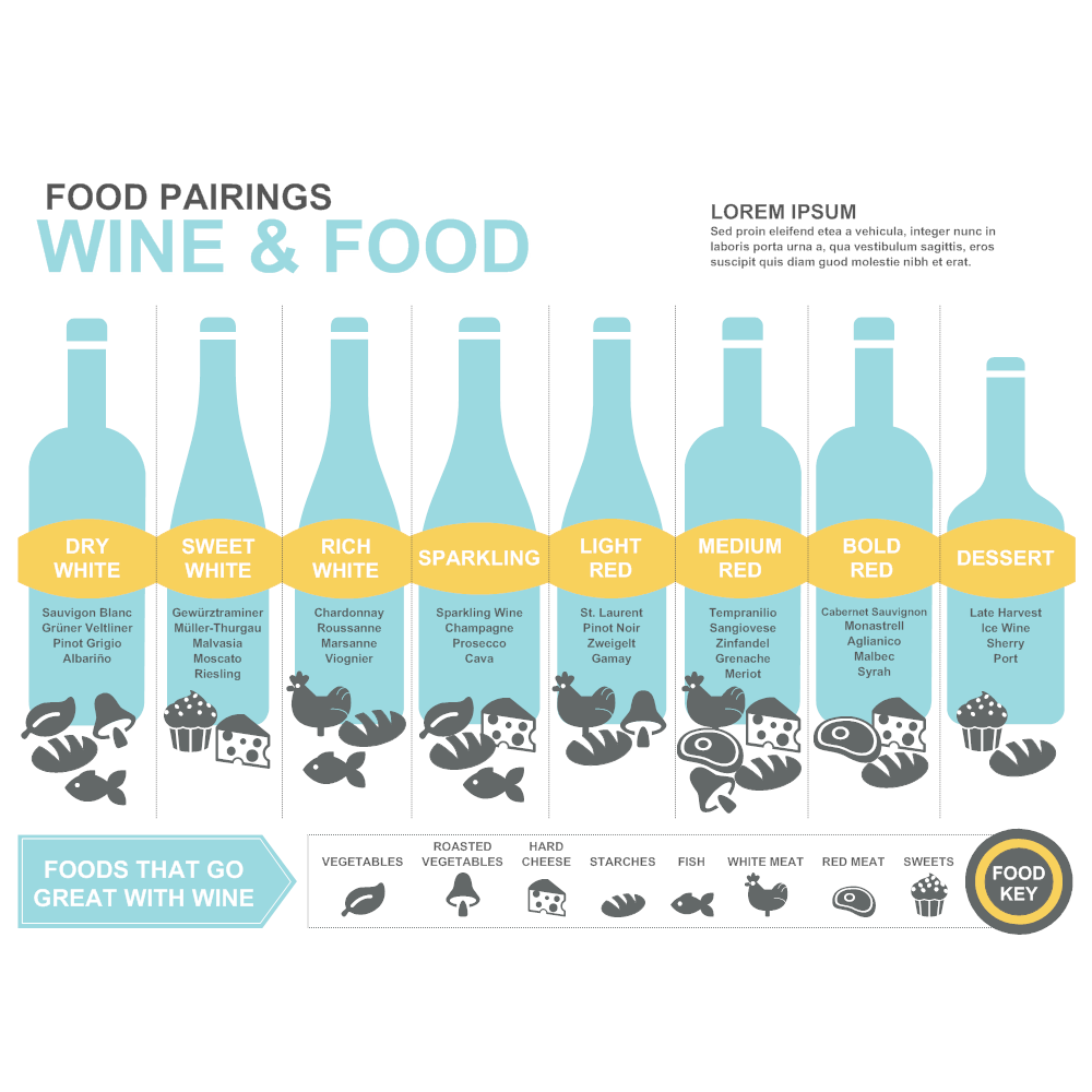 Example Image: Wine and Food Pairing Infographic