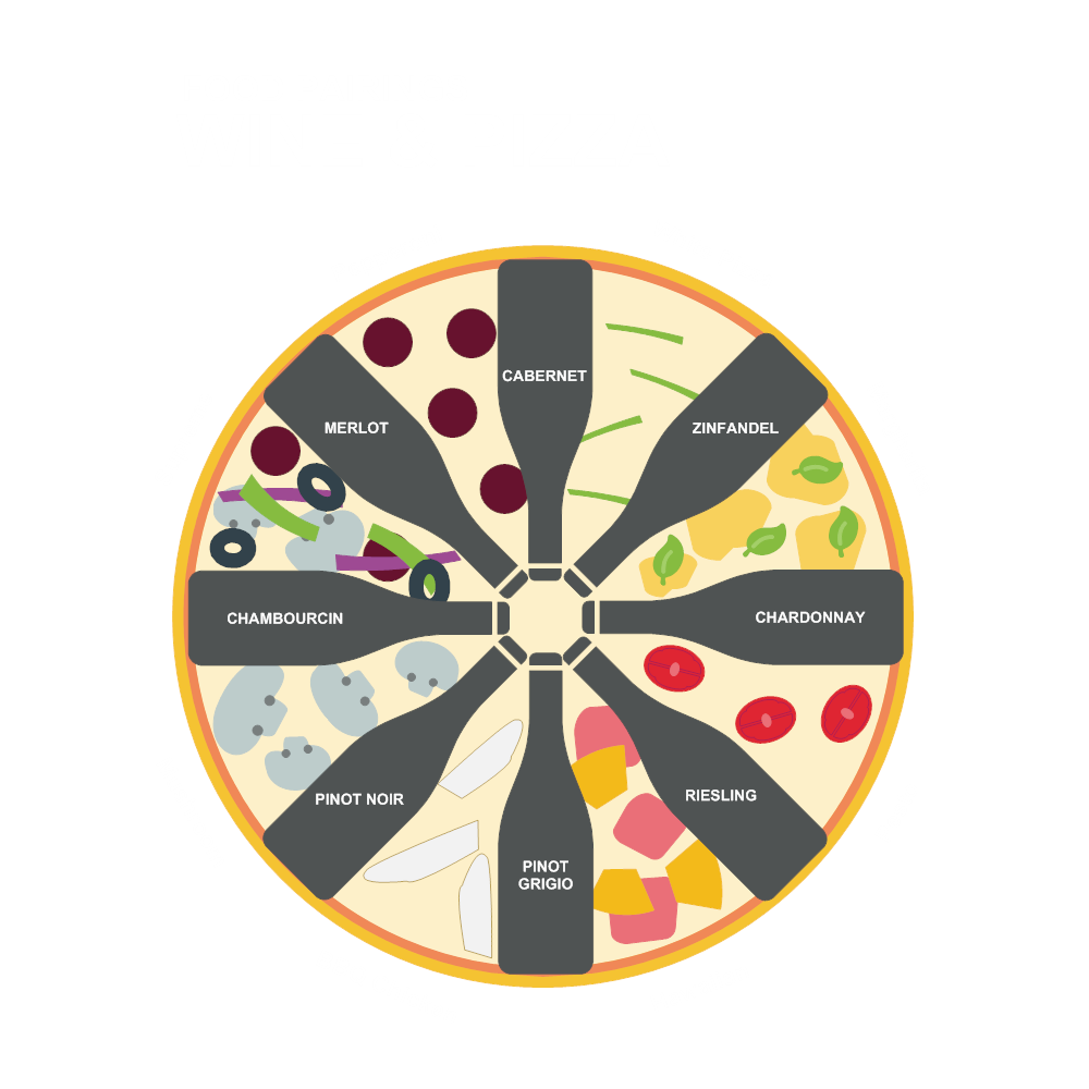 Example Image: Wine and Pizza Infographic Template