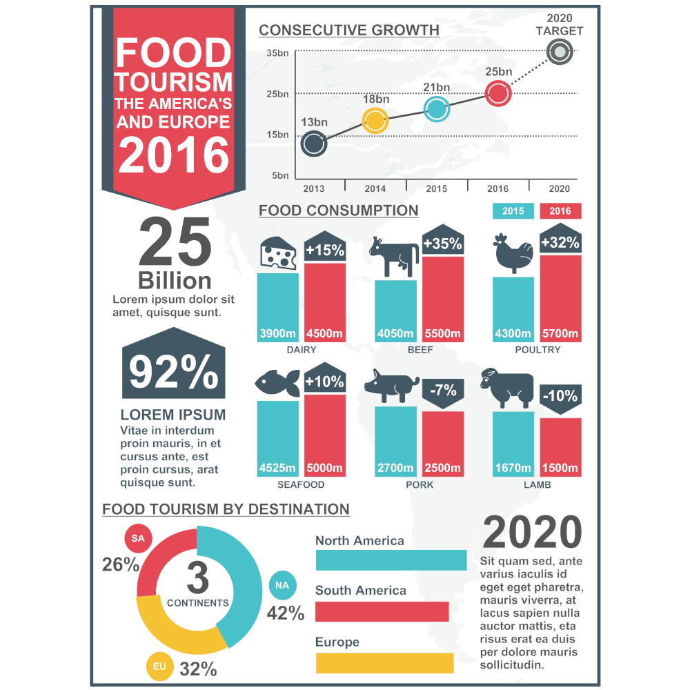 Example Image: Foodie Infographic