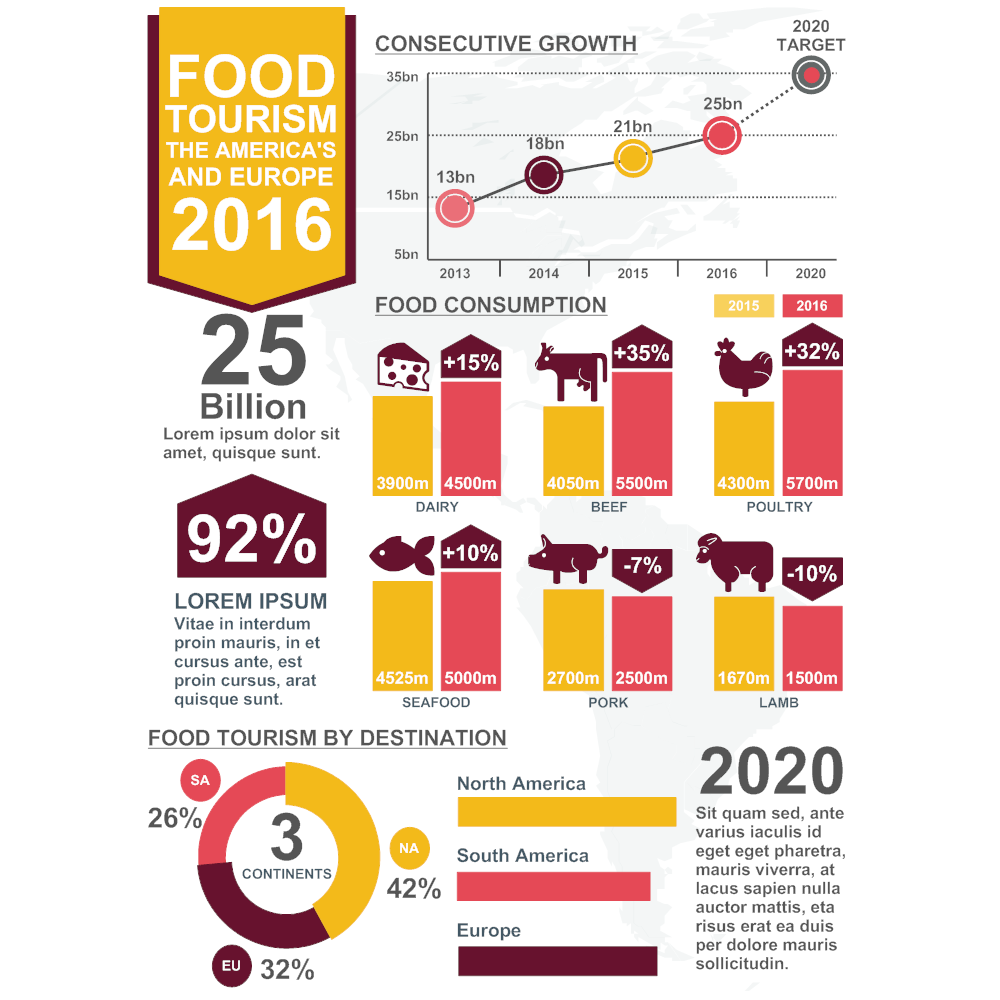 Example Image: Food Tourism Infographic