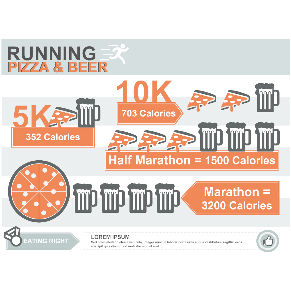 Example Image: Working Out - Running & Pizza & Beer