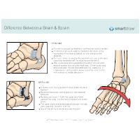 Difference Between a Strain and Sprain