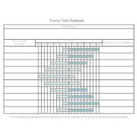 Model 4 - Force Field Analysis