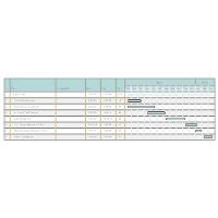 Design Project Chart