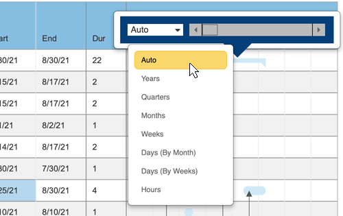 Gantt chart intelligent formatting