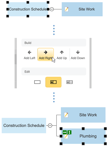 Project management auto formatting