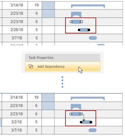 Gantt chart task dependency
