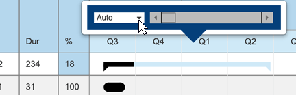 Gantt chart floating tool bar