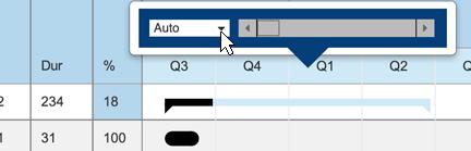 Gantt chart floating tool bar
