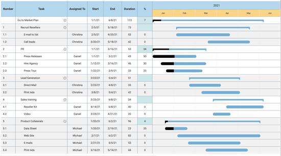 Gantt chart software easy project gantt charts download or online gantt chart software ccuart Image collections