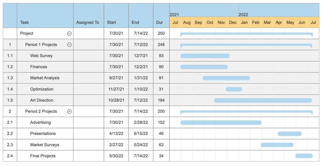 Gantt chart template for Excel and Other Apps