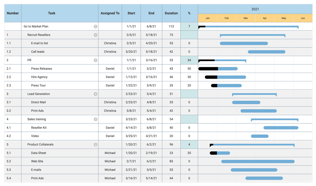 Gantt Chart Examples  SmartDraw