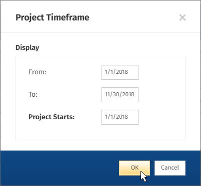 Project timeframe