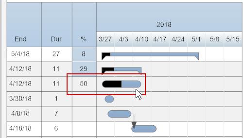 Tracking task progress