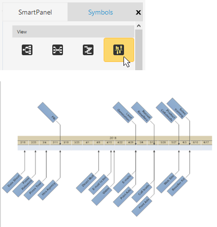 Project timeline view
