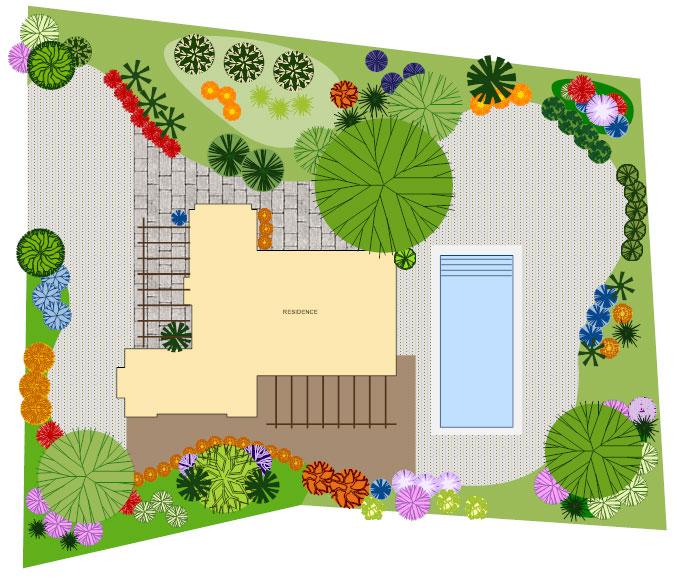 garden landscape design - Garden Design Layout Plans