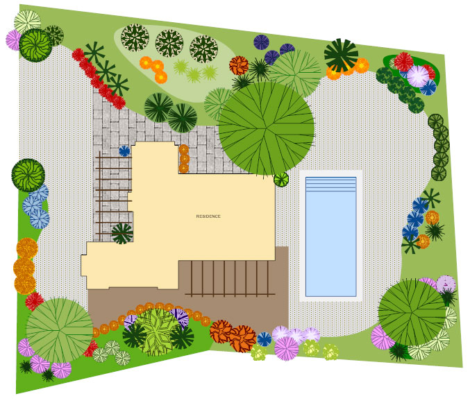 Garden plan tips how tos and examples of garden plans for Sample landscape plan
