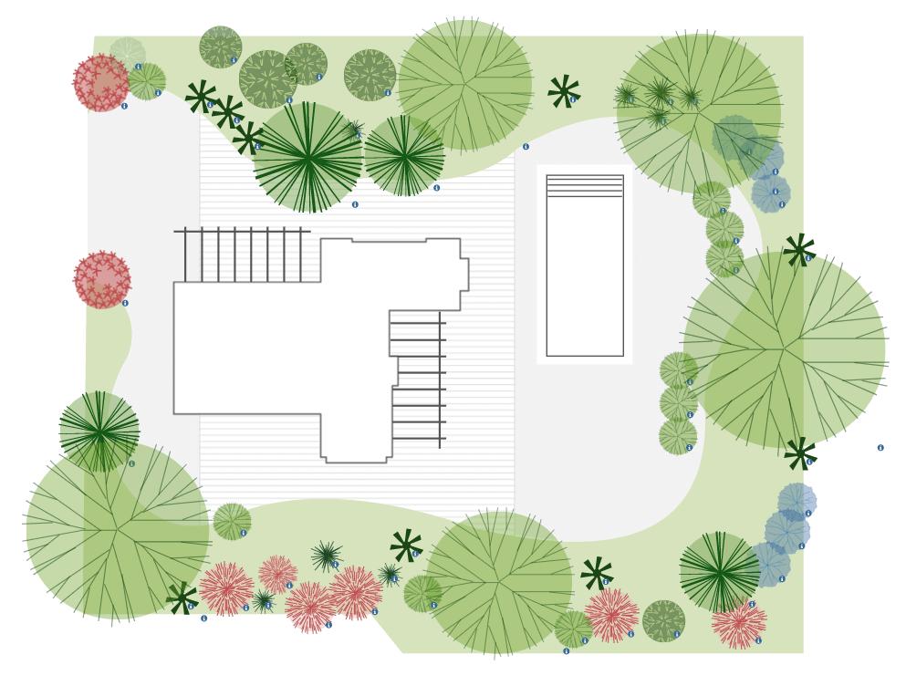 Garden design and layout software