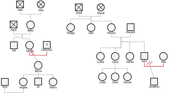 genogram maker
