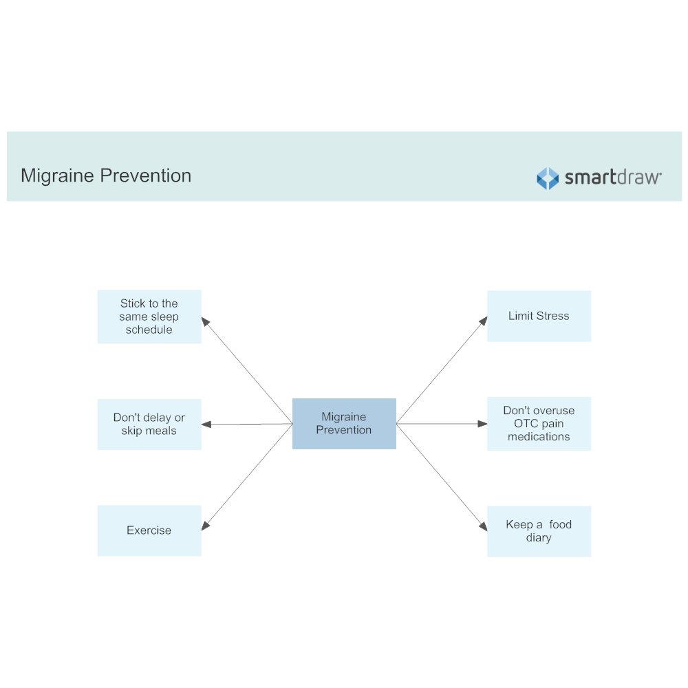 Example Image: Migraine Prevention