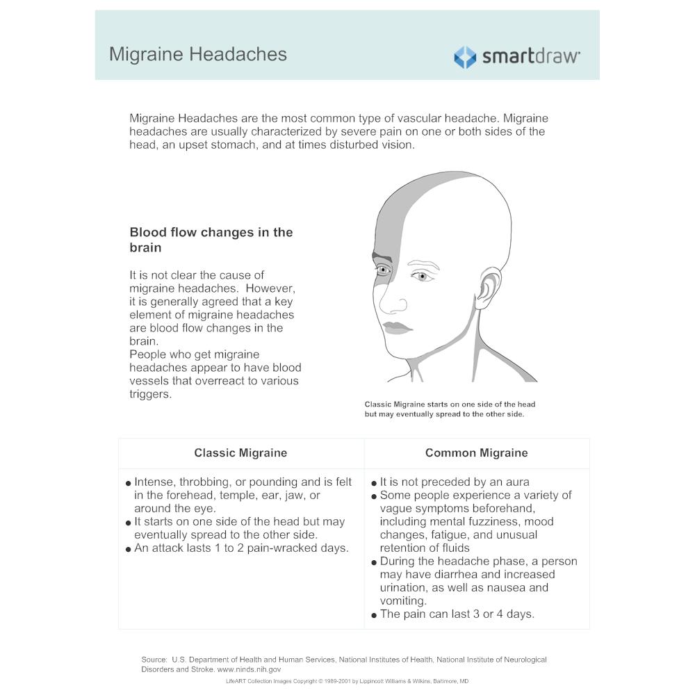 Example Image: Migraine