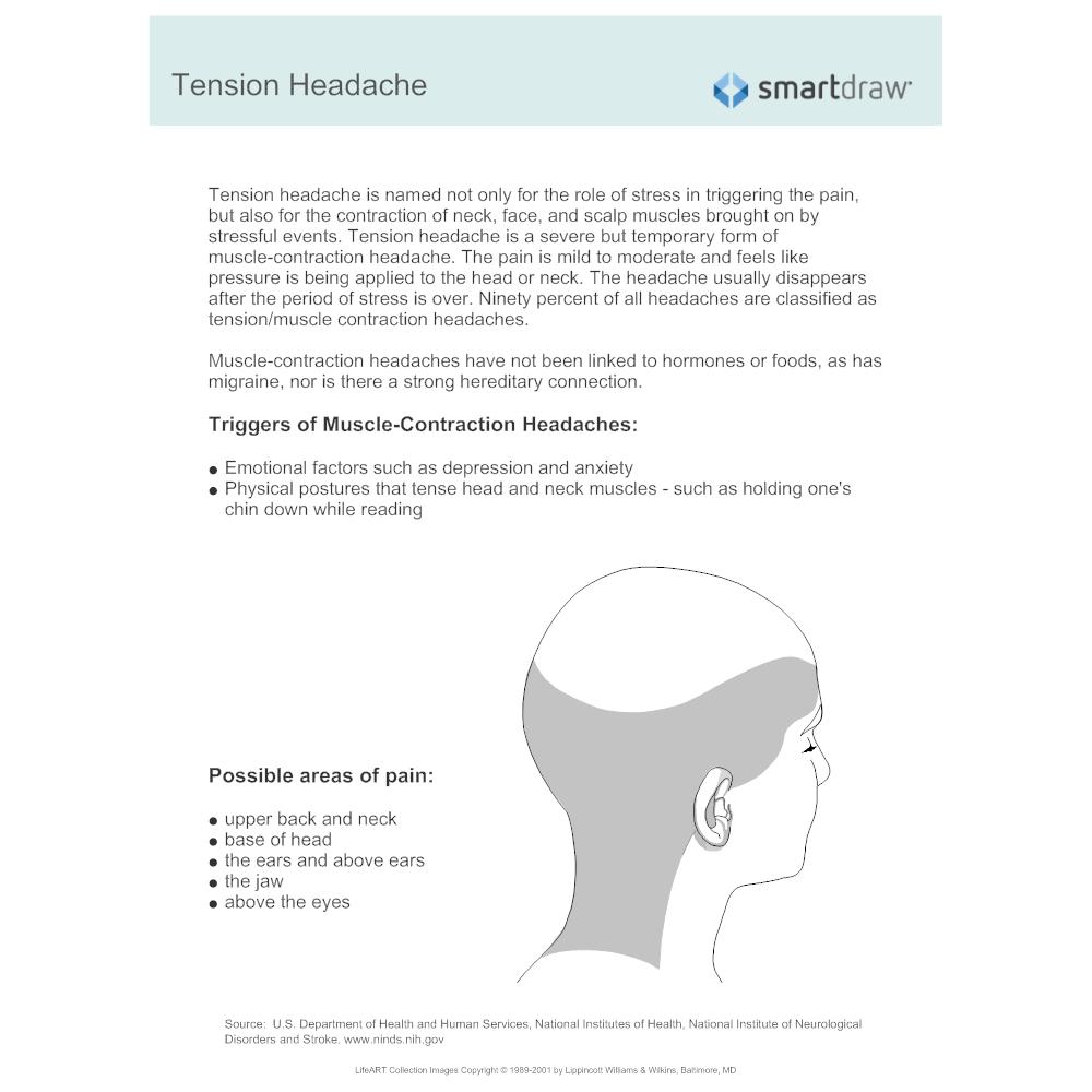 Example Image: Tension Headache