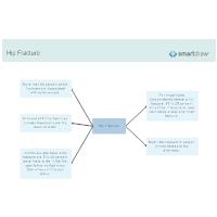 Hip Fracture - 2
